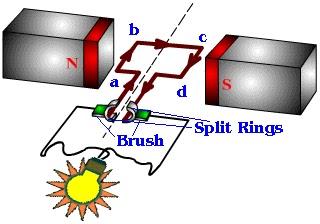 Bật mí cấu tạo của máy phát điện 3 pha